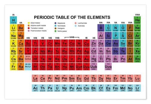 Periodic Table Of The Elements Anglais Tableau Periodique Jardin Pour Enfants Objets Caches