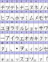 Mananime Ayame Nombres Y Apellidos Japoneses Con Significado