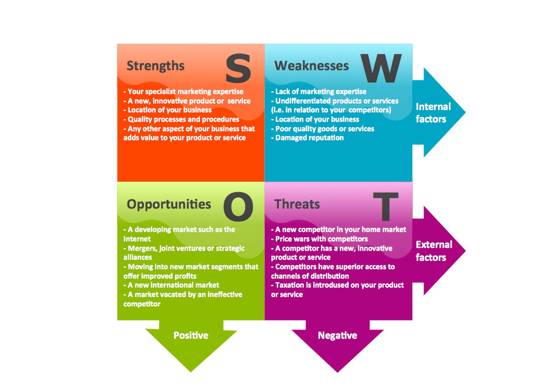 swot of legoland Lego - download as word of the todays famous plastic lego brick, the development of legoland and the strategies is a swot analysis but to me it is pretty.