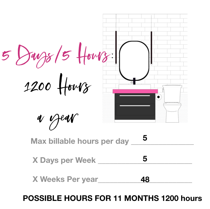 Increasing Just One Hour A Day For 5 Days A Week Over 11 Months Fo The Year Is 240 Hours A Year Interior Design Business App Design Tile Design