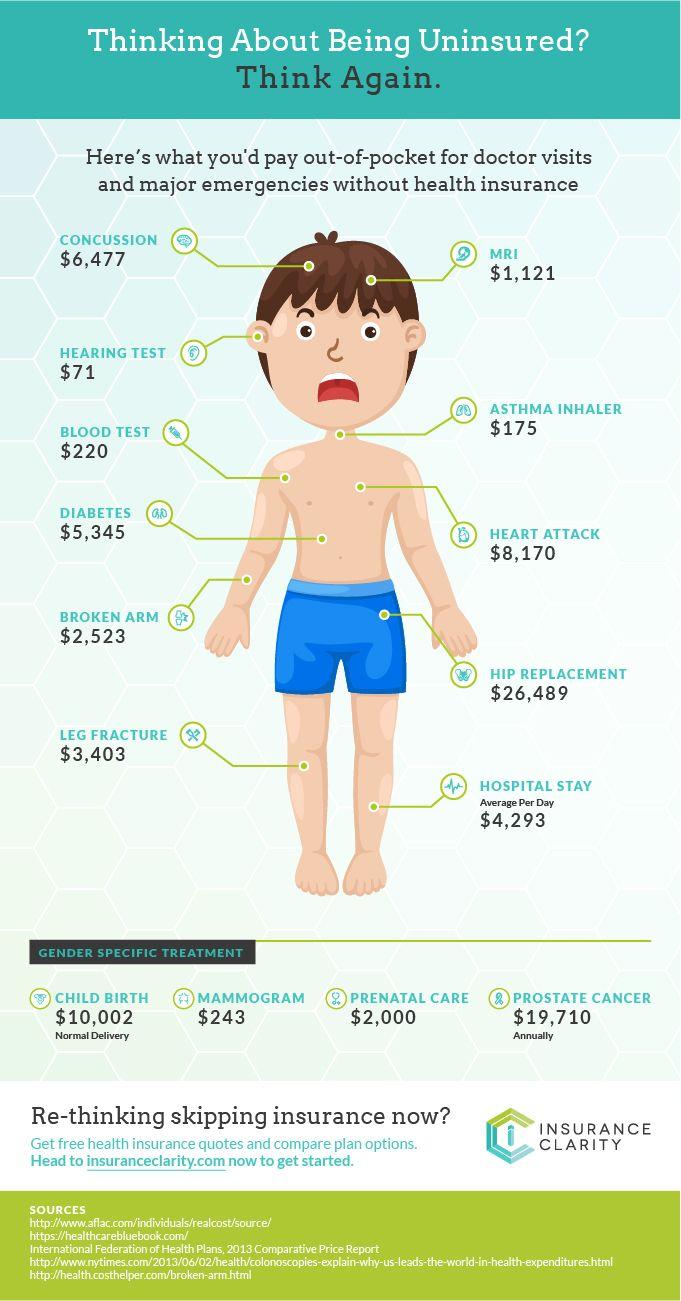 Kaiser Vs Cigna Which Insurance Company Is Better Health Insurance Cost Affordable Health Insurance Health