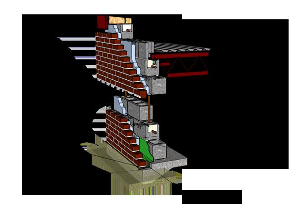 Brick Veneer On Concrete Wall Redirect Brick Veneer Reinforced Concrete Concrete Block Walls