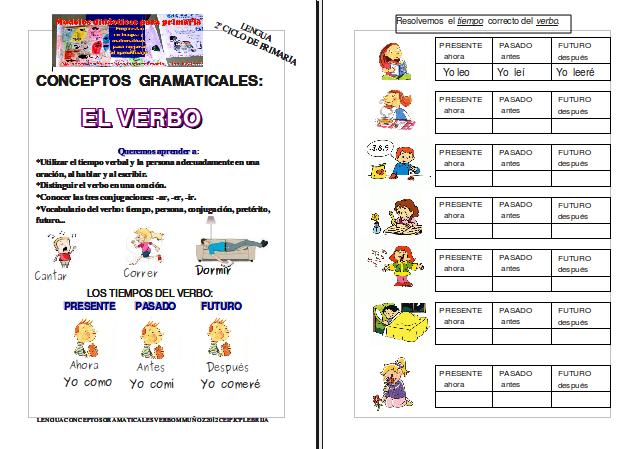Recursos Para EducaciÓn Infantil: RECURSOS EDUCATIVOS PARA EDUCACIÓN INFANTIL Y PRIMARIA: EL