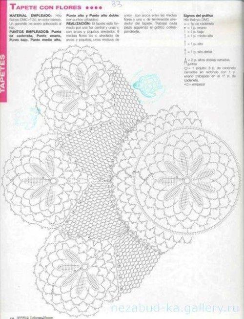 Heklanje Sheme By Ana 183 | paños a crochet y palillos | Pinterest ...