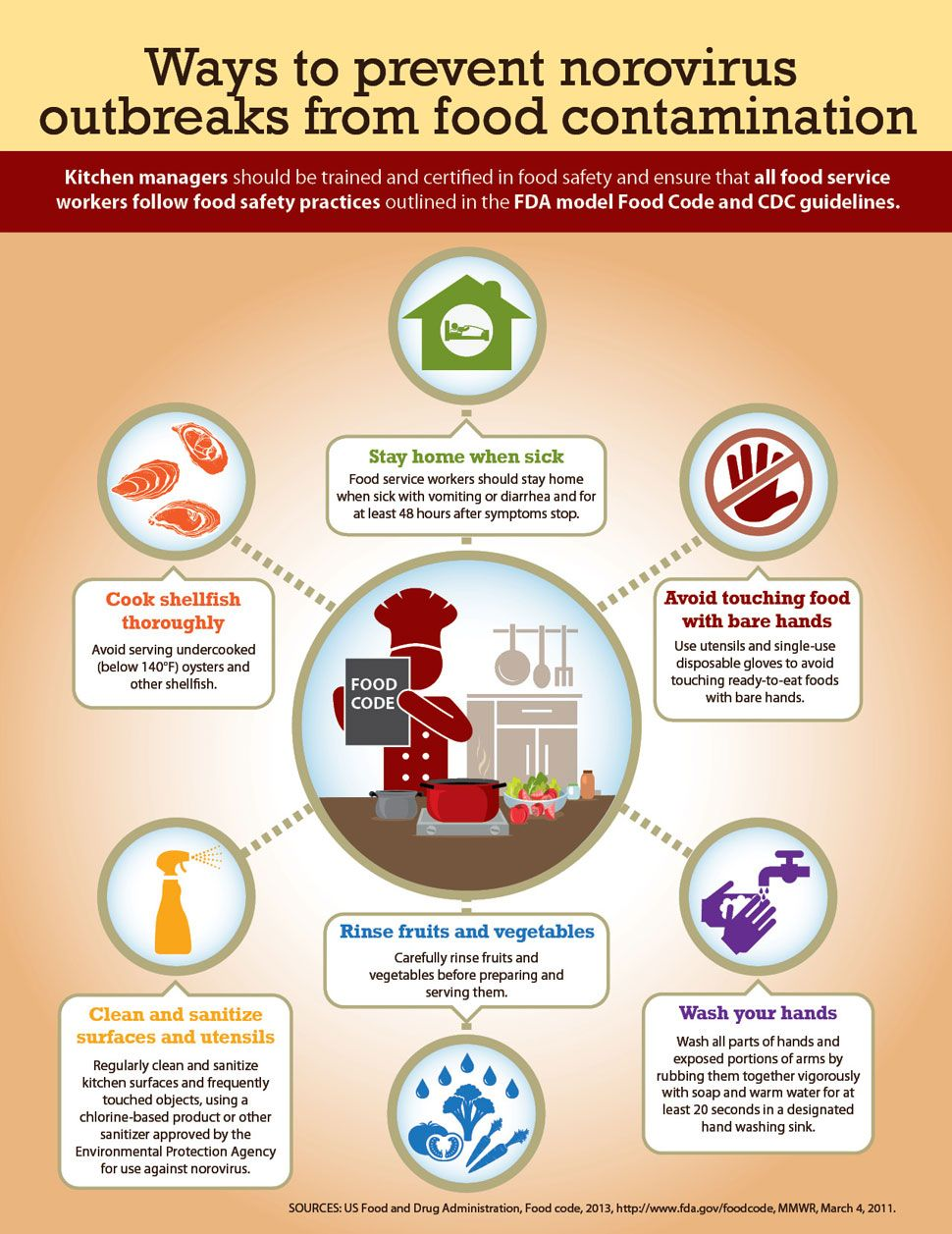 Infographics Food Service Industry Worker Safety And Food Safety
