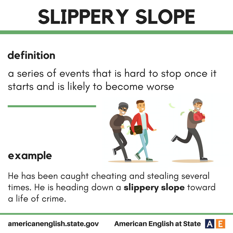 Expression Slippery Slope Write Ups Pinterest English Learn
