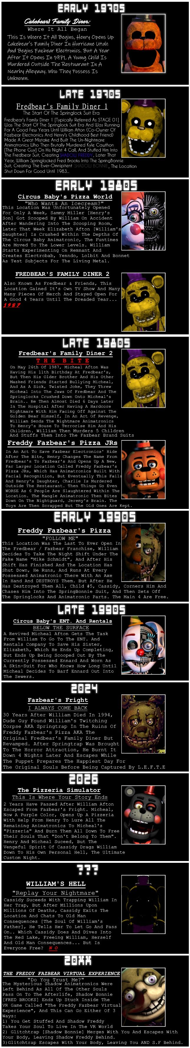 Pin By 96starlight On Fnaf Fnaf Five Nights At Freddy S Mind Blown
