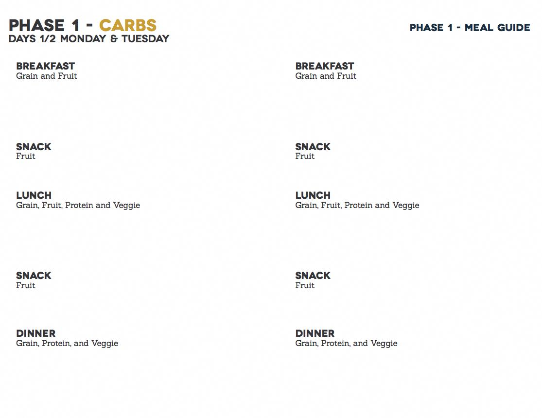 Fmd Phase One Recipes Meal Planning Worksheet