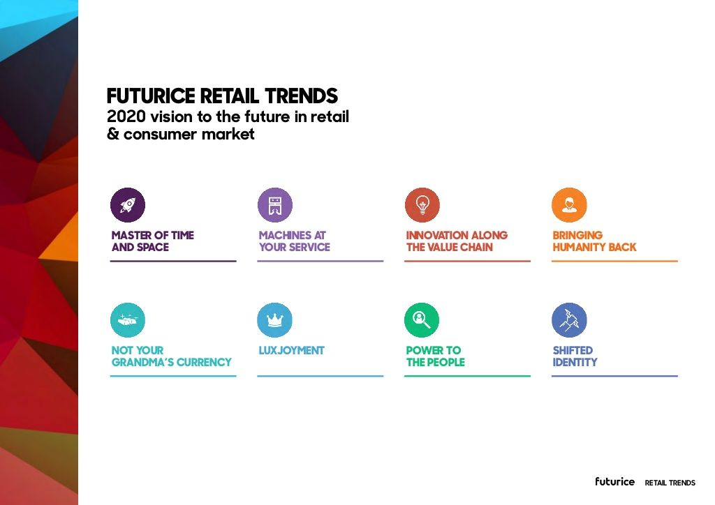 Retail Trends 2020.Futurice Retail Trends 2020 In 2019 Retail Trends