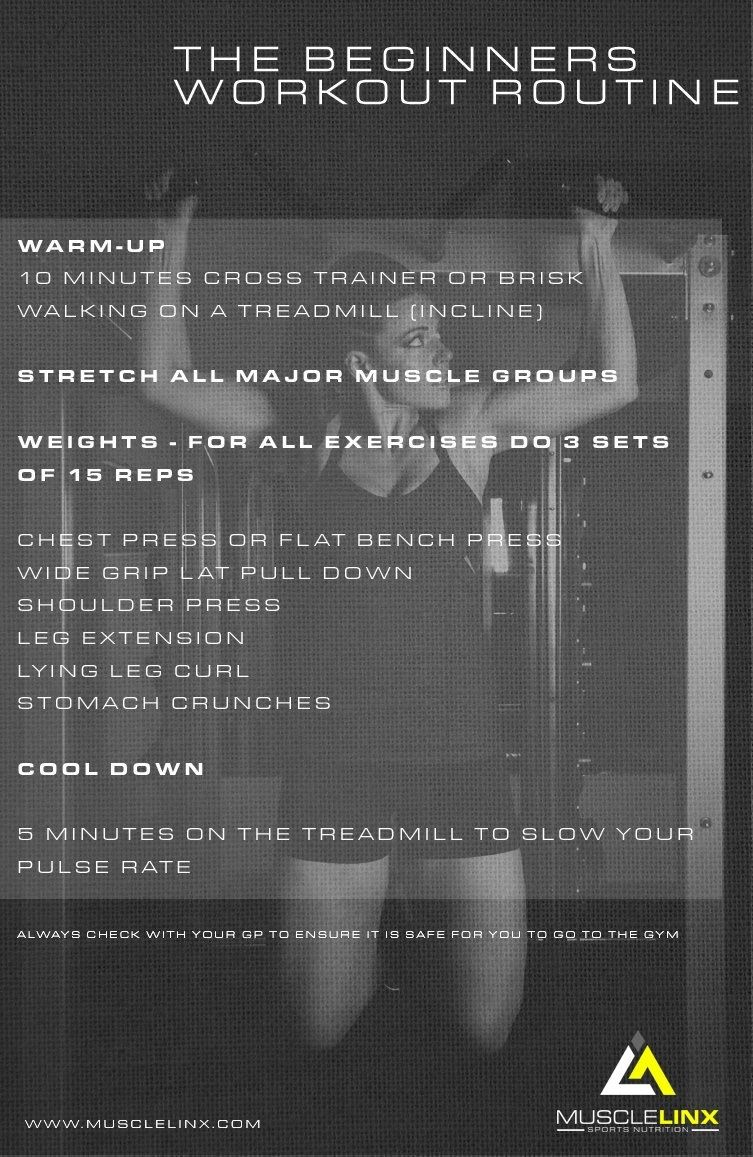 Are you a total beginner to working out in the gym ? If