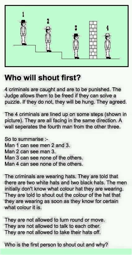 Four Criminals And Black And White Hats Riddle Bhavinionline Com Black And White Hats Riddles White Hat