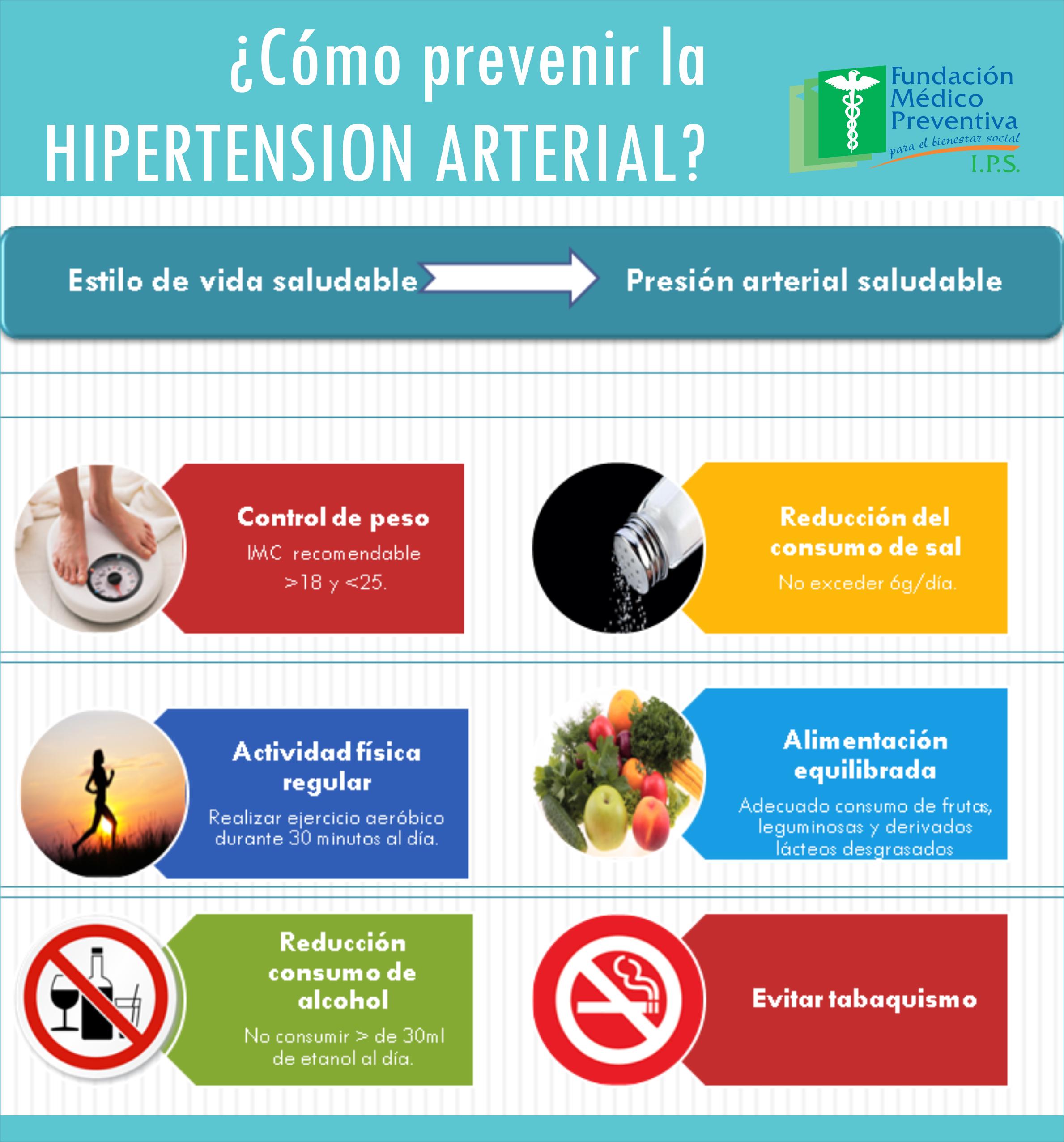 cuidados de enfermeria para una dieta de hipertensión