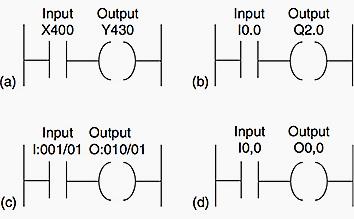 Notation: (a) Mitsubishi (b) Siemens (c) Allen-Bradley (d