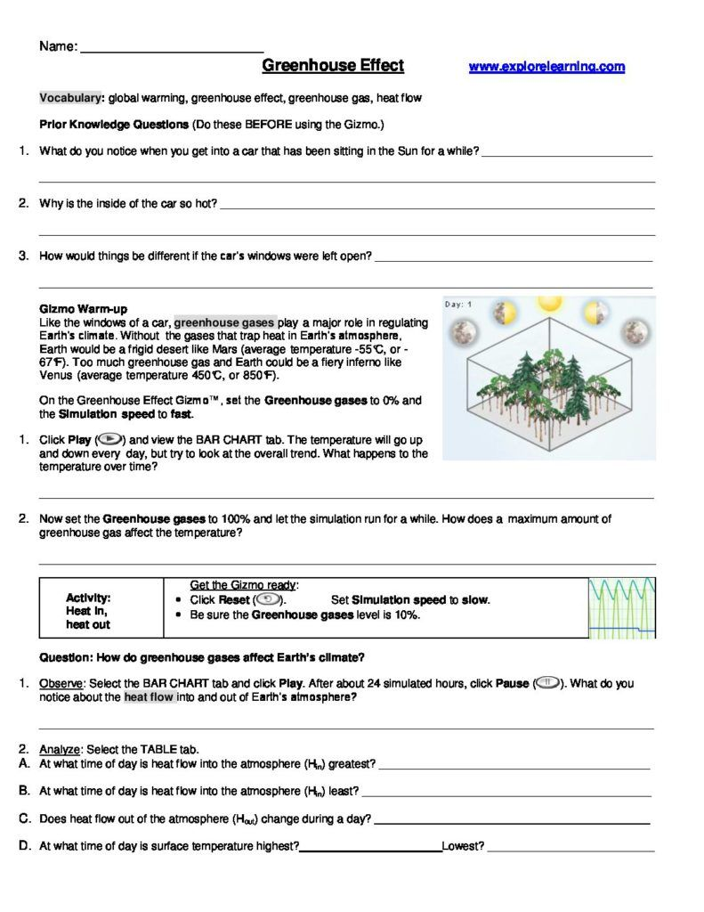 Greenhouse Effect Gizmo Www Explorelearning Com October 10 And 11 2017 Greenhouse Effect What Is A Conservatory Nutrient Cycle [ 1024 x 791 Pixel ]