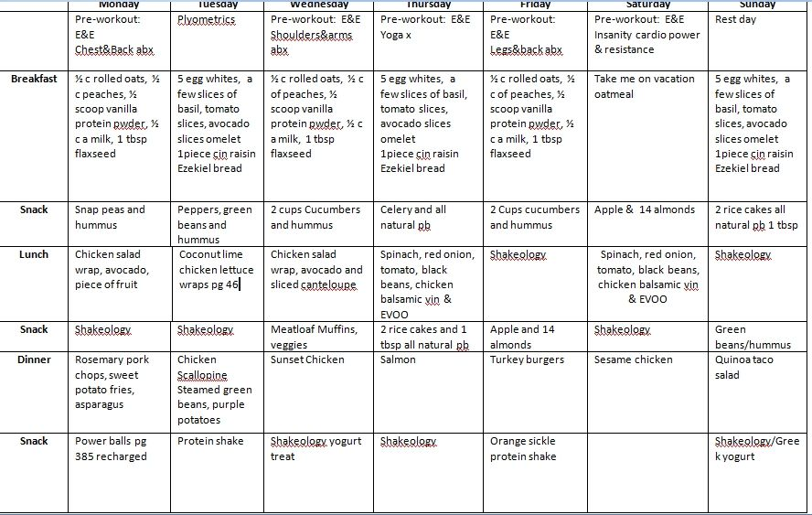 p90x eating schedule | Committed to Get Fit: P90X/Insantiy Hybrid Week 1 Update and Meal Plan