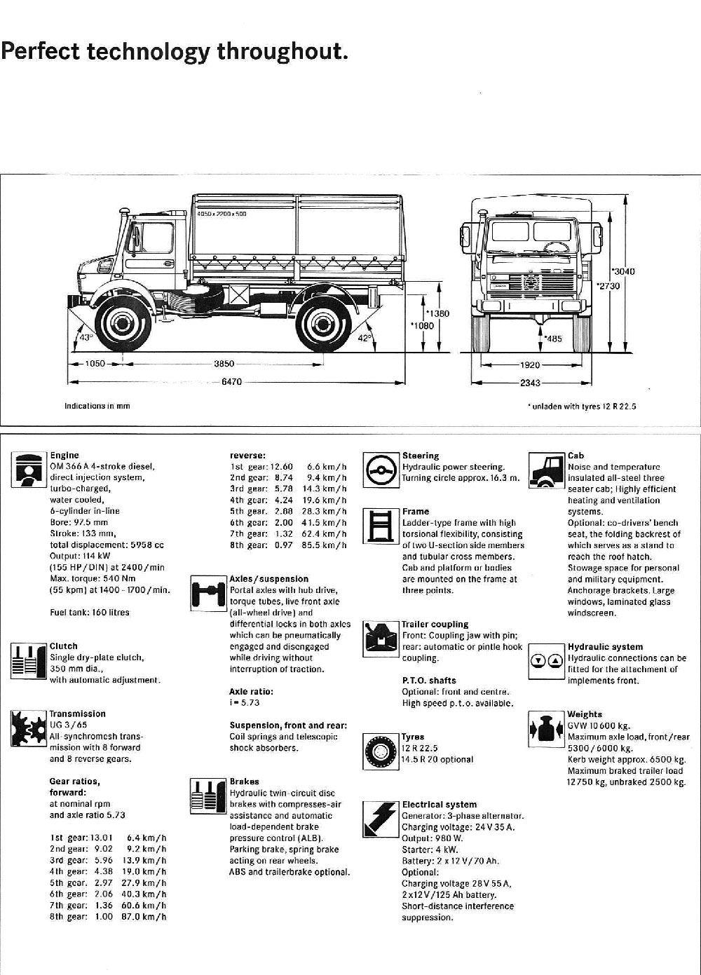 unimog coloring pages | SCANIA R142H blueprint Trukkateikningar t Car sketch
