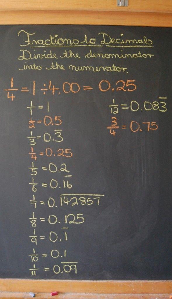 waldorf 5th grade math decimals chalkboard drawing