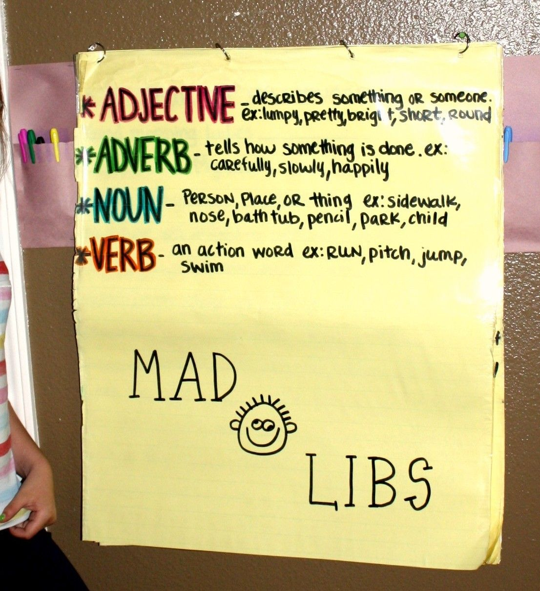 Diy Giant Mad Libs Book Laminate And Reuse Year After