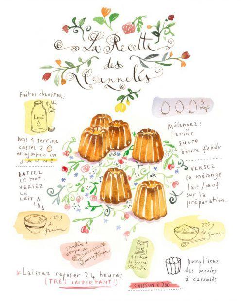 Epingle Par Giovanna Irde Sur Illustrated Food Recipes En