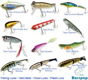 Fishing lure types google search fishing pinterest for Types of fishing lures