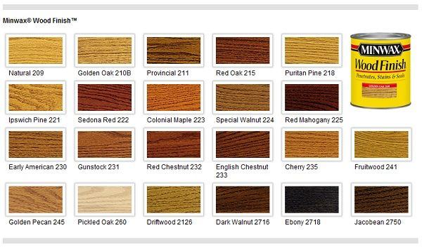 Wood Floors Stain Colors For Refinishing Hardwood Dark Walnut