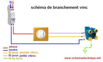 schema de branchement ete cablage d 39 un vmc electrique. Black Bedroom Furniture Sets. Home Design Ideas