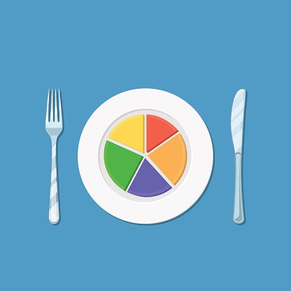 Pie charts cake on plate with knife and fork - illustrazione arte vettoriale