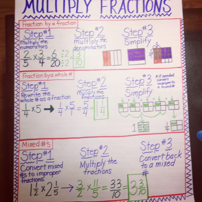 multiplying fractions poster | my pinterest creations | pinterest