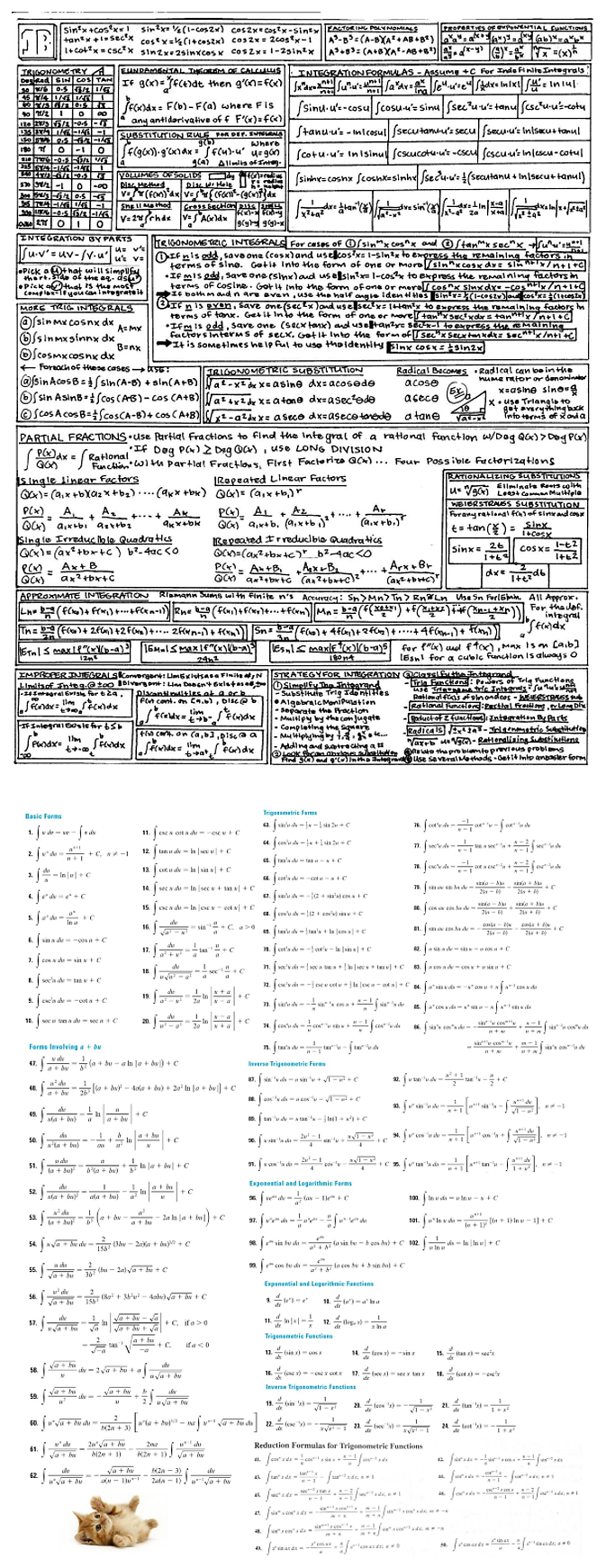 If You Need A Note Card For Integral Calculus Pinterest Notes Formulas And Diagrams