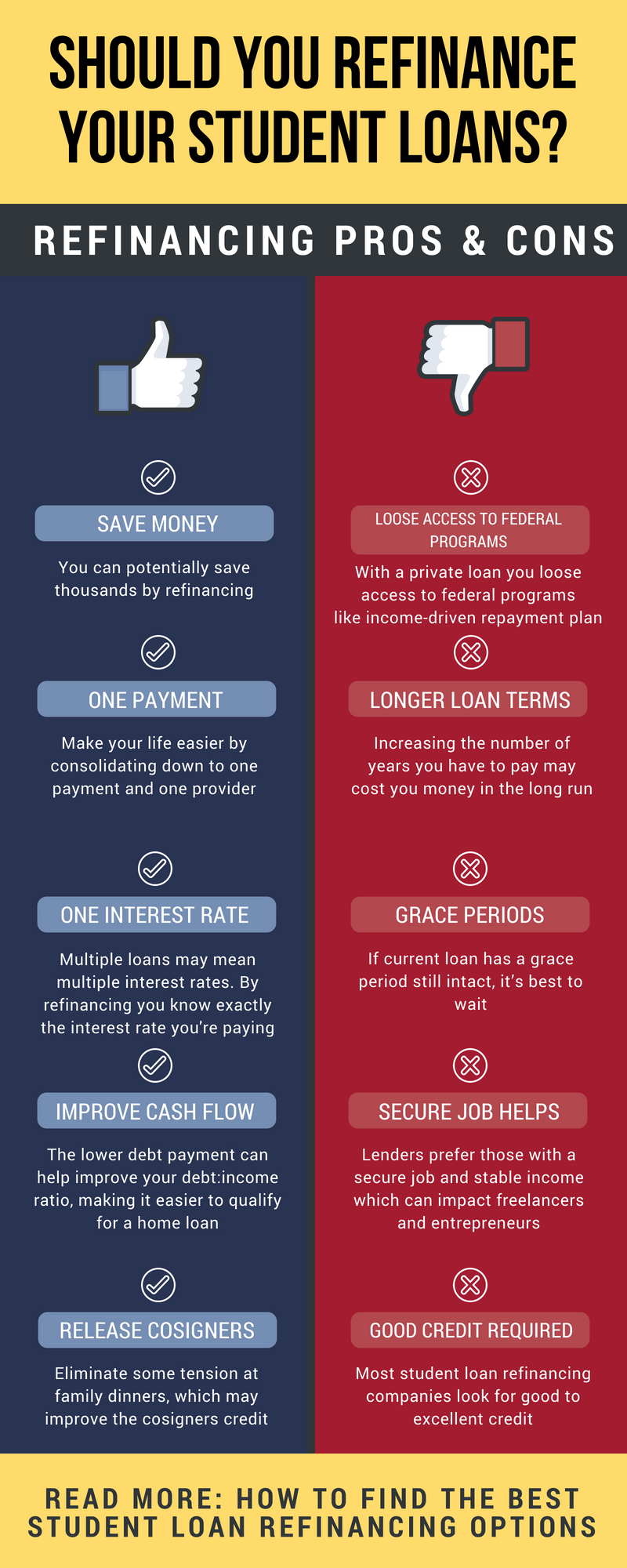 Lendkey Review Review Of Student Loan Refinancing Refinance Student Loans Student Loans Paying Off Student Loans