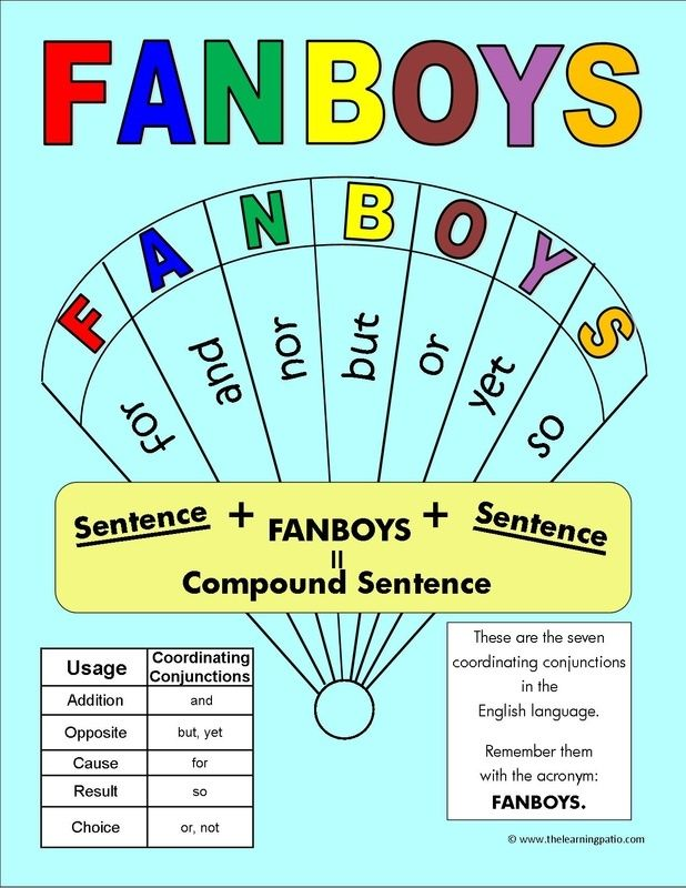 Conjunction Acronym Visuals and Short Story FANBOYS – Fanboys Worksheet