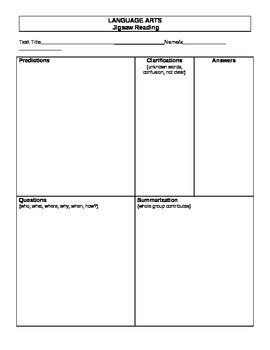 Group Jigsaw Reading Activity | Student, Graphic organizers and Group