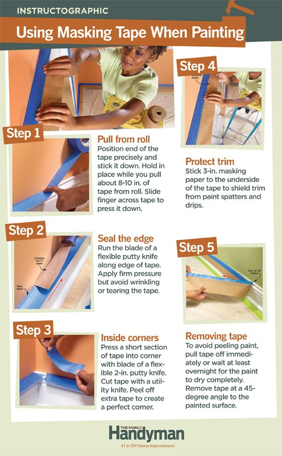 Tips For How To Use Painter S Tape Diy Home Repair Home Repair