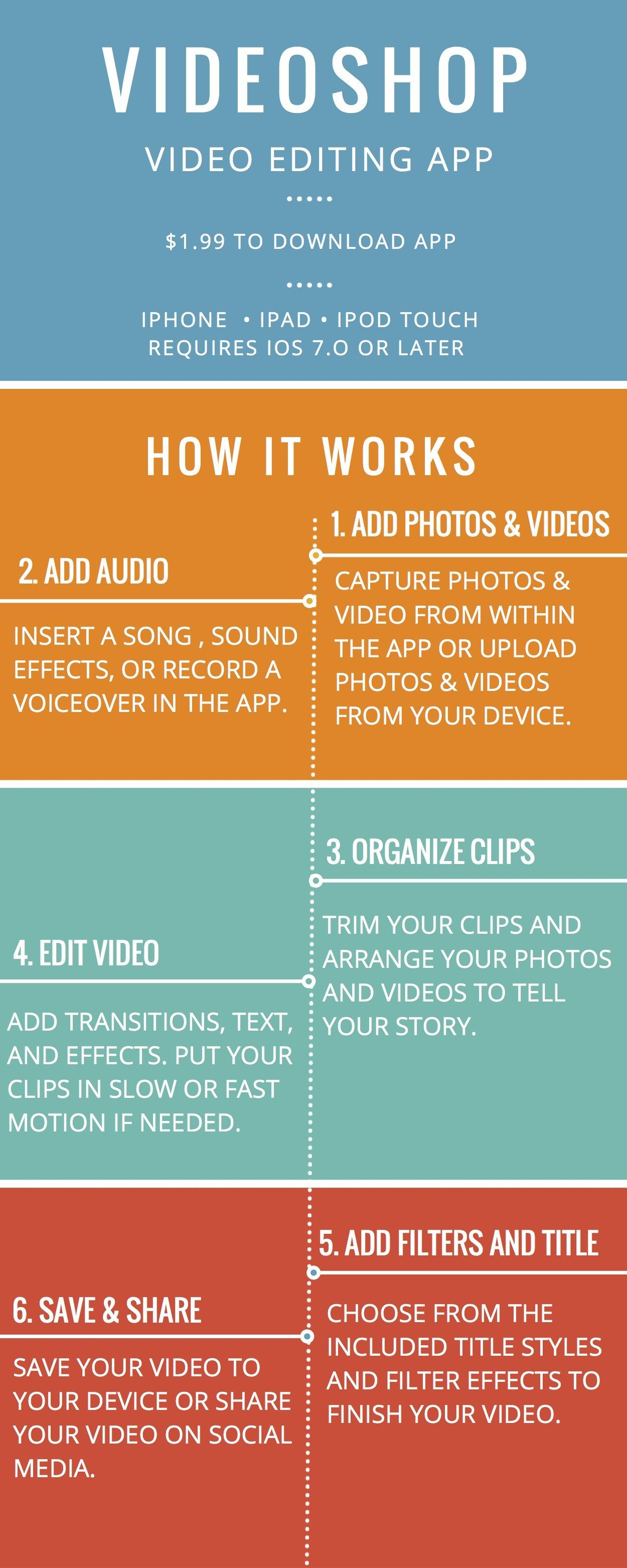 18 Best Free Video Editing Software for Marketers | Video Learning
