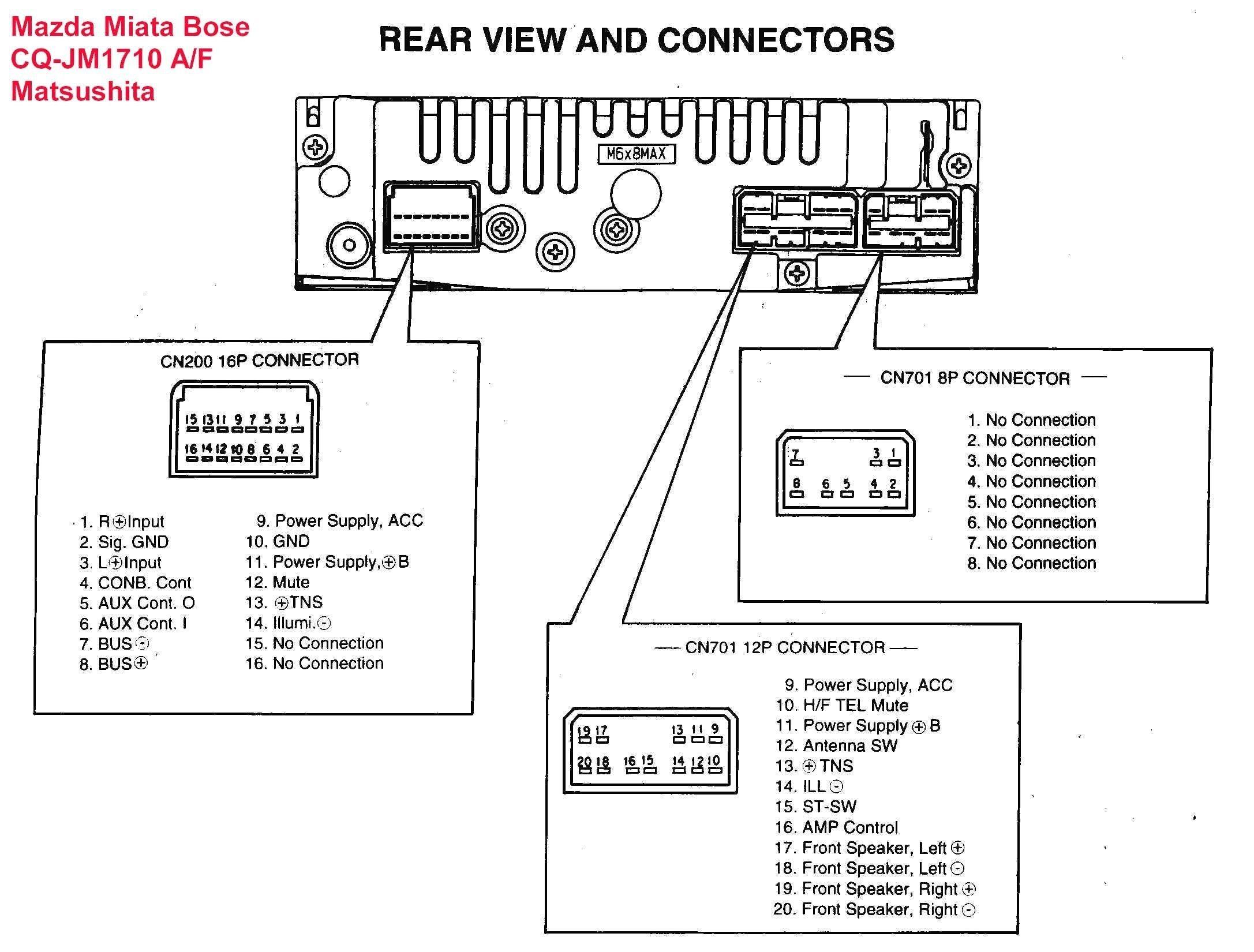 Sony Car Audio Wiring Diagram Di 2020