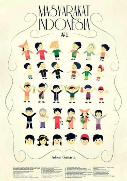 indonesia is a country with many culture, every tribe has its own cultural habits. This vector