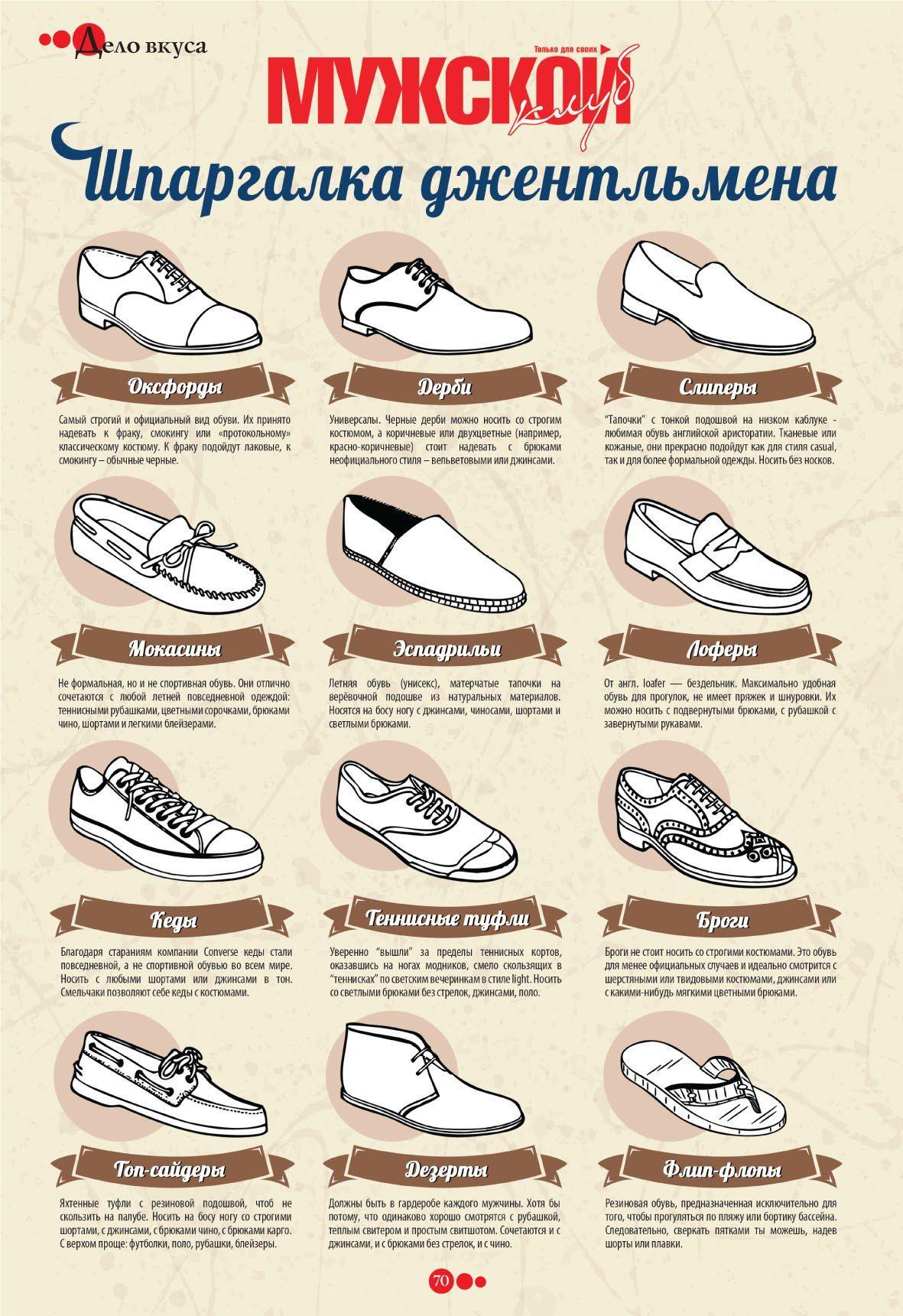 43a0f6d2d Виды мужской обуви Превосходное тело, блестательный ум и невероятная  сексуальность!