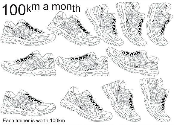 Free Download Running Training Colour Chart 1000 Kilometre Mile