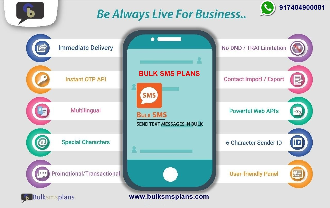 BULK SMS PLANS is the complete marketing solution for you