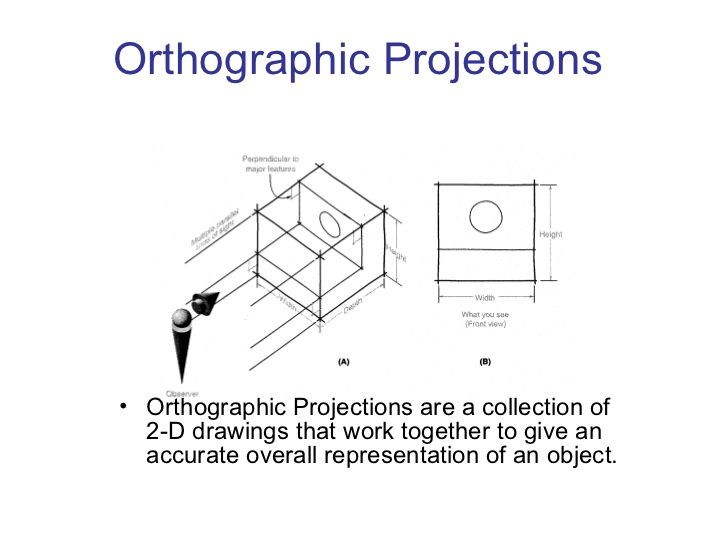 orthographic projection pdf