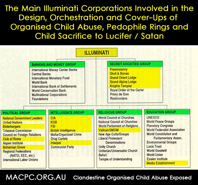 Martial Arts Council For Protection Of Children Exposing Anti