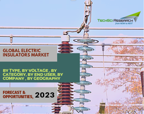 Pin by rozy singh on Power Market Analysis Forecast