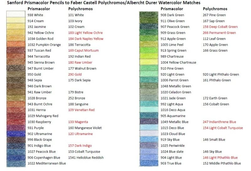 Colored Pencil Matches Chart Prismacolor To Fb Albrecht Durer