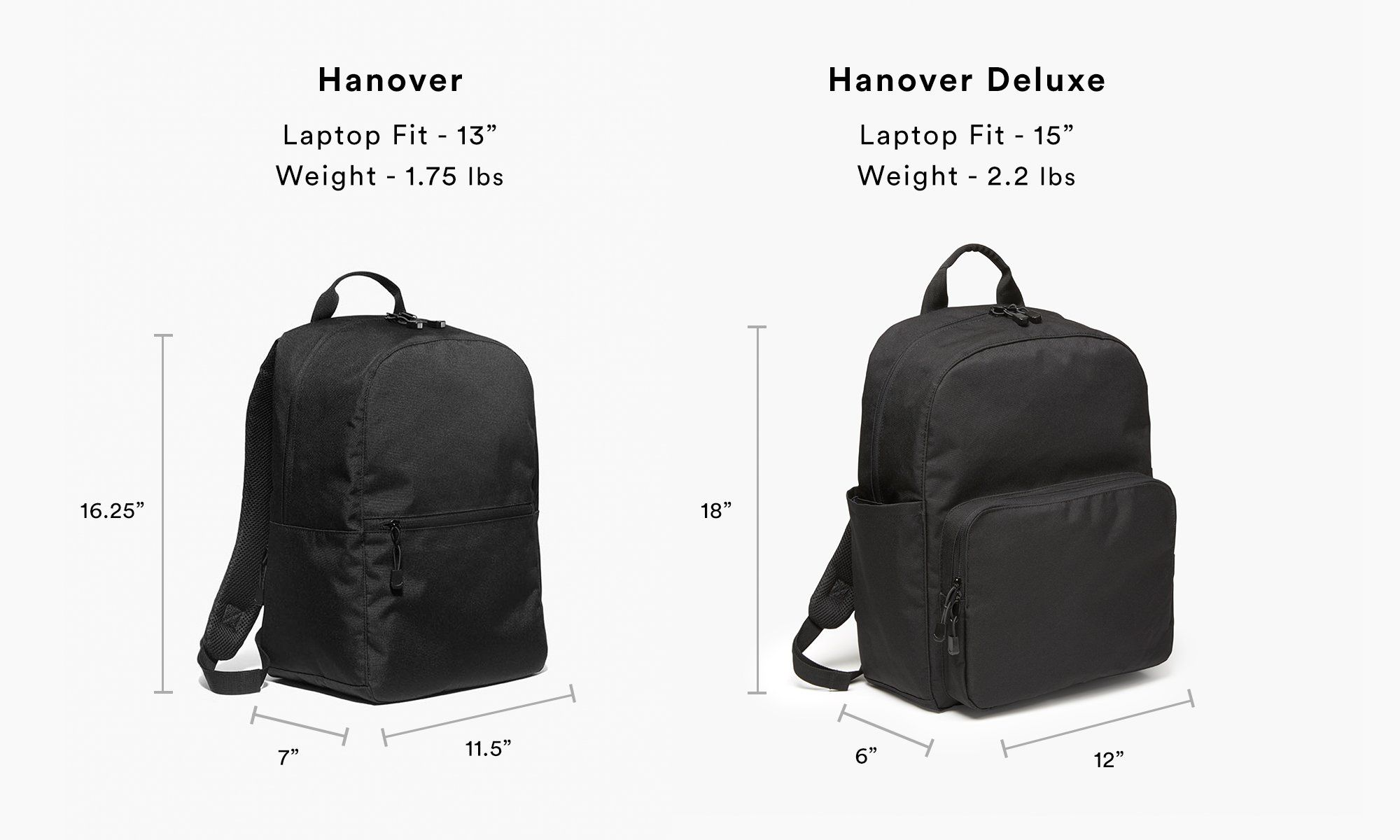 545f7d9d5d90f Lightweight Travel Backpack for Men & Women - The Hanover Deluxe – Lo & Sons