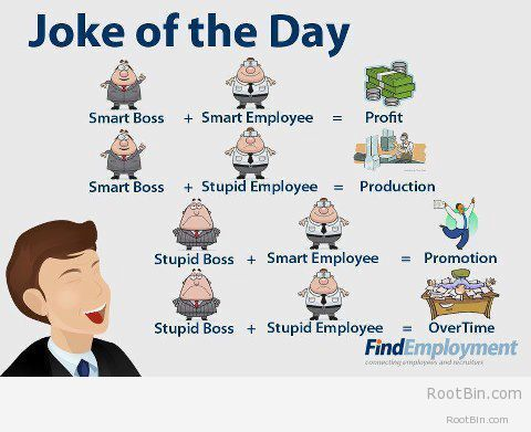 Funny Boss Quotes Boss And Employee Funny Pictures Inspirational Pictures Quotes Funny English Jokes Hr Humor English Jokes