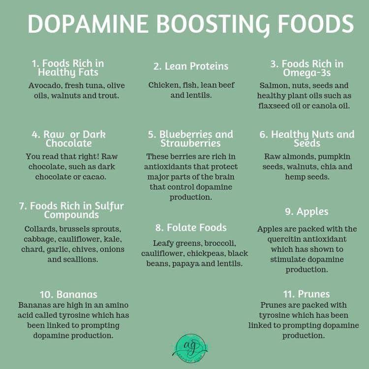 Pin on dopamine serotonin gaba glutamate