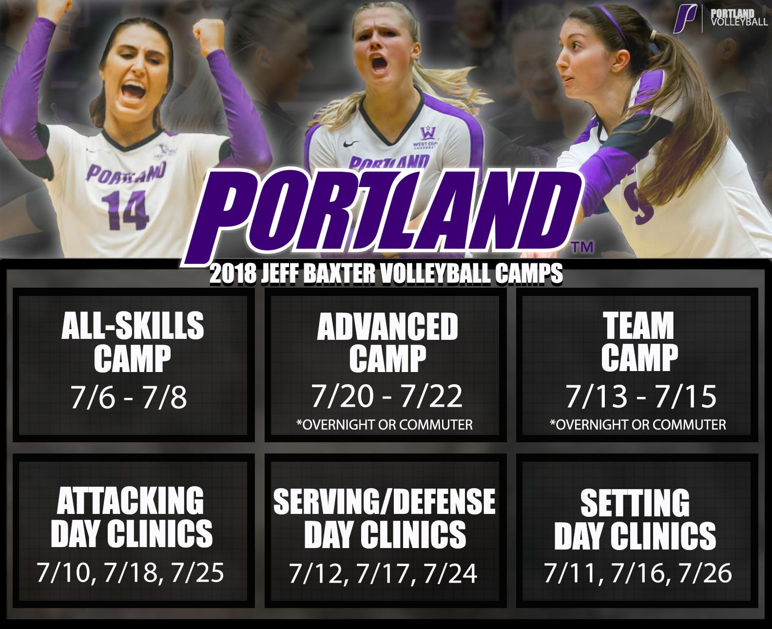 University Of Portland 2018 Volleyball Camps Volleyball Camp Volleyball Camping