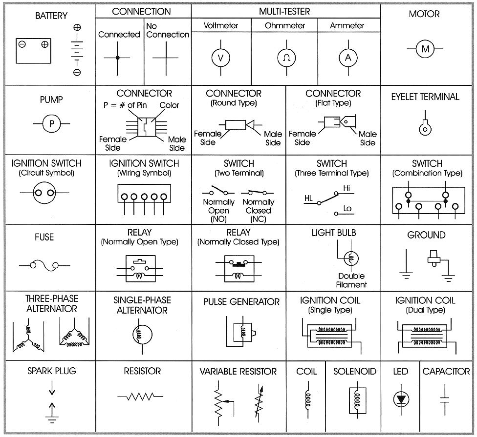 Wiring Harness Drawing Symbols : Electrical wiring diagram symbols pdf