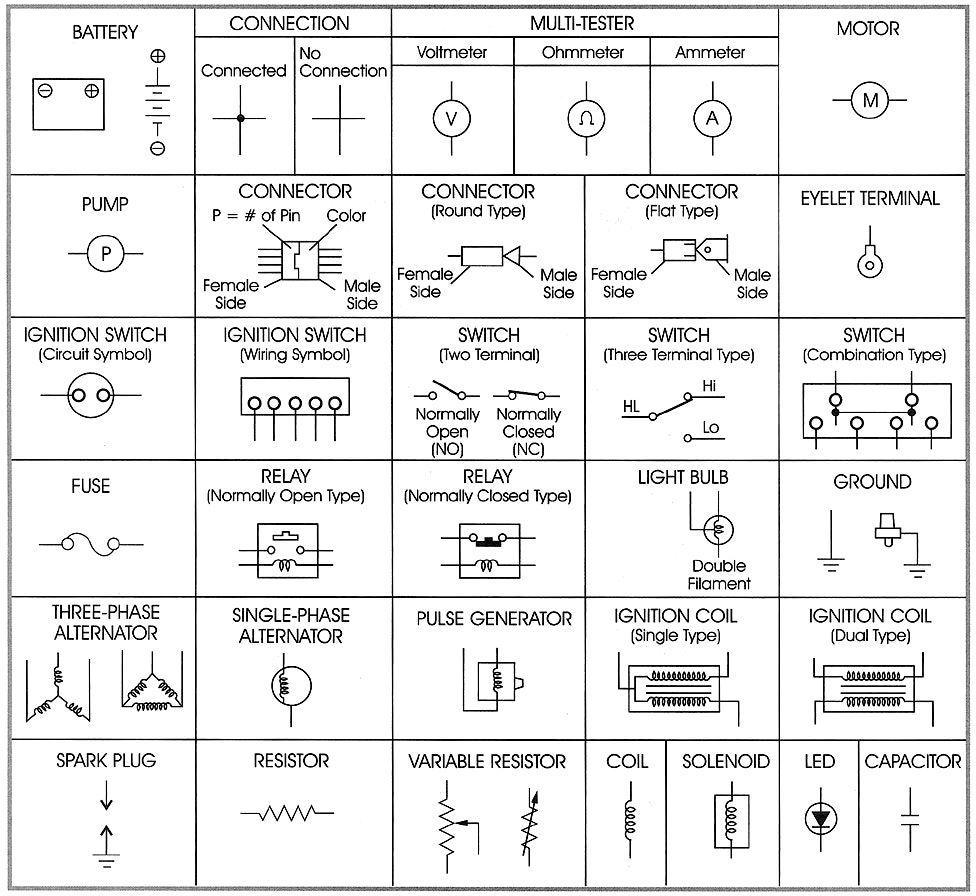 Electrical Wiring Diagram Symbols Pdf | Wiring Diagram