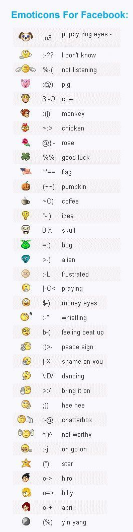Funny Things To Make With Text Symbols : funny, things, symbols, Facebook, Profits, Keyboard, Symbols,, Emoticon,, Hacking, Computer